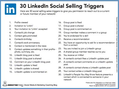 30-LinkedIn-Social-Selling-Triggers-MarketingThink.com-GerryMoran